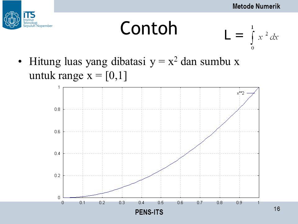 Contoh L = Hitung luas yang dibatasi y = x2 dan sumbu x untuk range x = [0,1] PENS-ITS